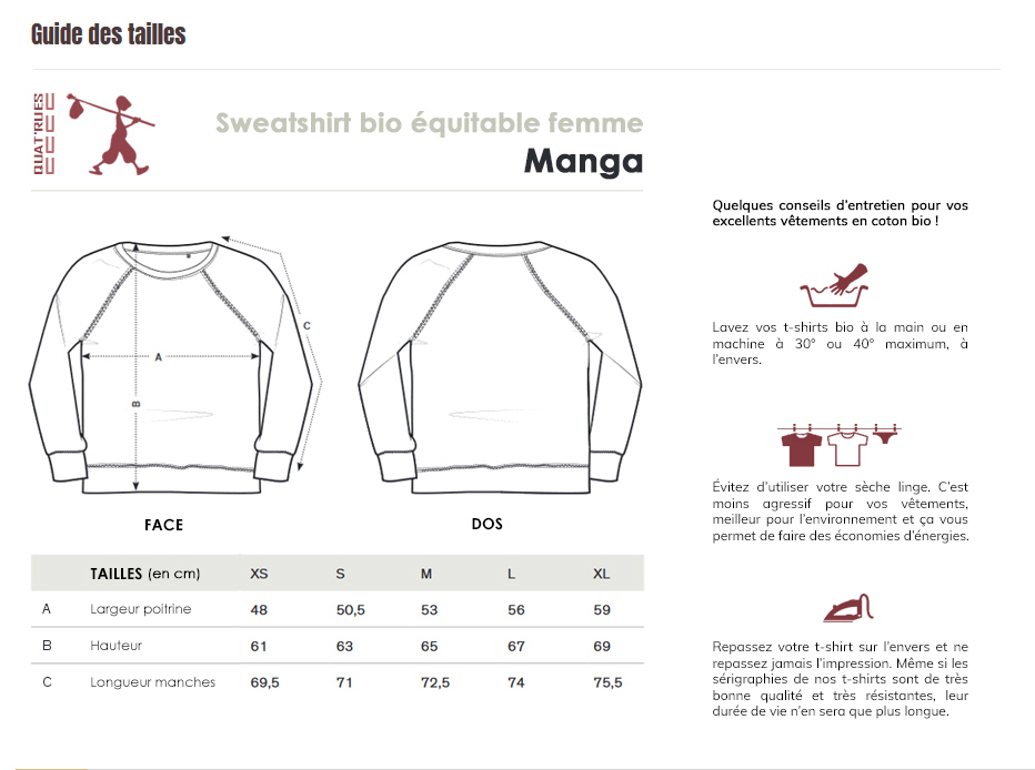 Guide des tailles Manga