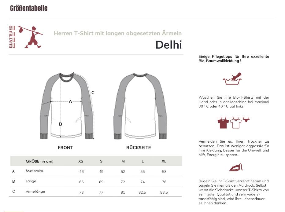 Großentabelle Delhi